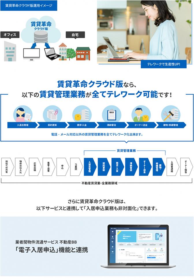 賃貸革命10製品詳細3