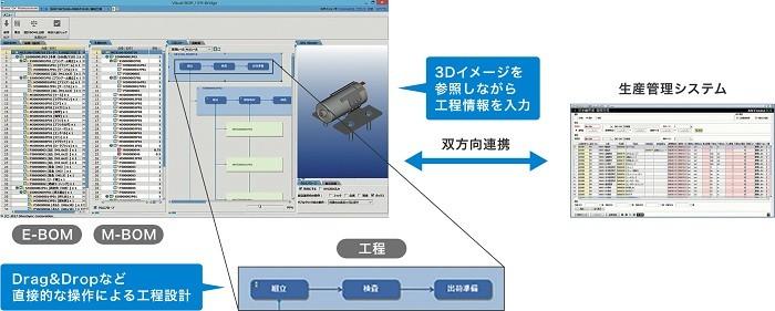 Visual BOM製品詳細3