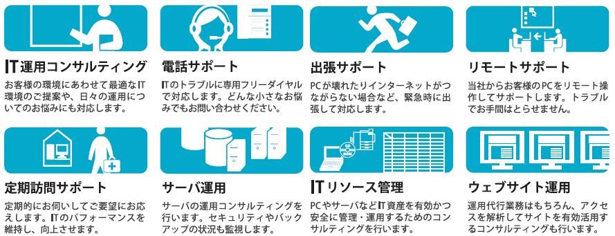 毎月定額IT運用サービス「ITコンシェルジュ」製品詳細3
