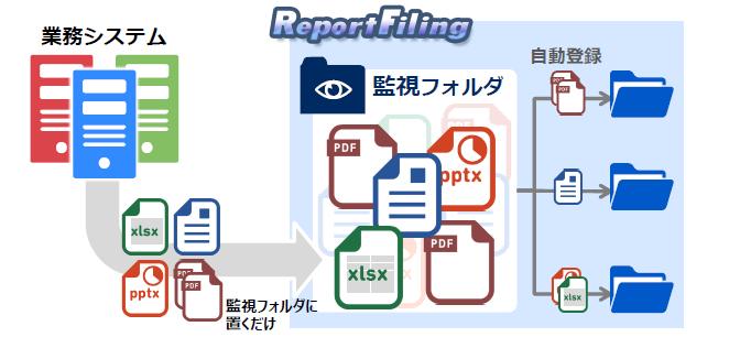 ReportFiling製品詳細1