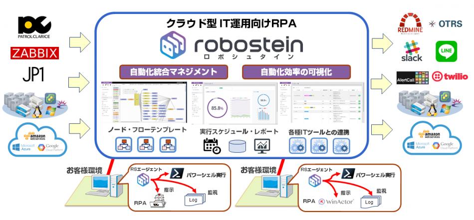 robostein(ロボシュタイン)製品詳細2