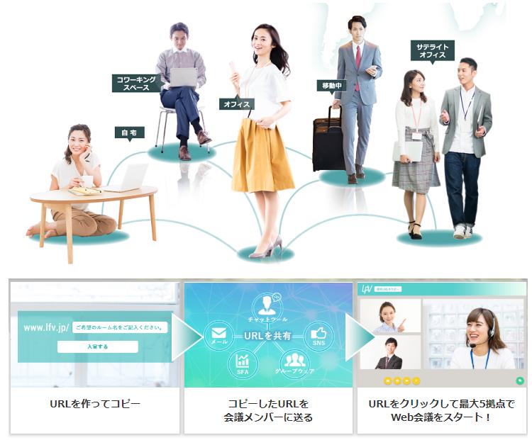 Lite FreshVoice製品詳細2