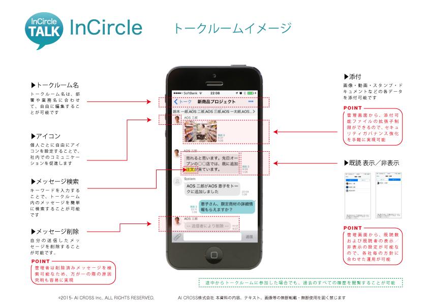 InCircle <インサークル>製品詳細1