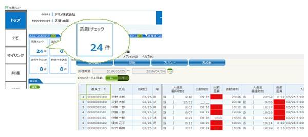 TimePro-NX入室製品詳細1
