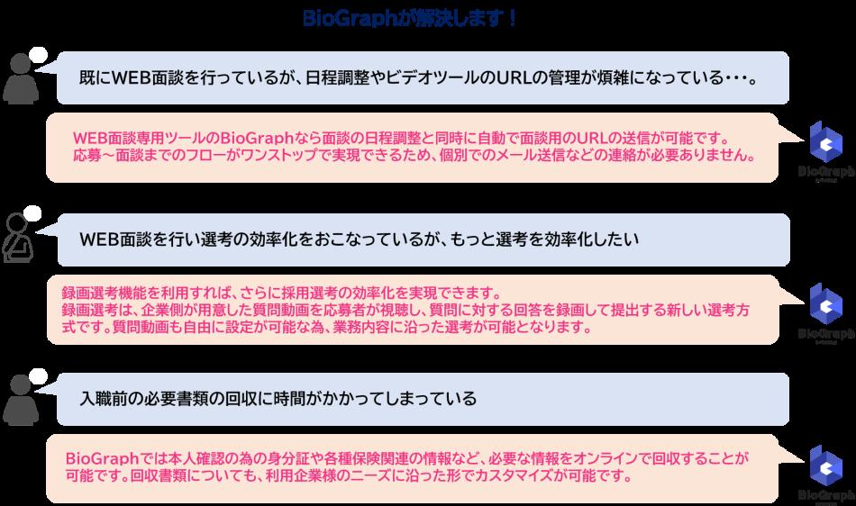 WEB面接システム BioGraph(バイオグラフ)製品詳細3