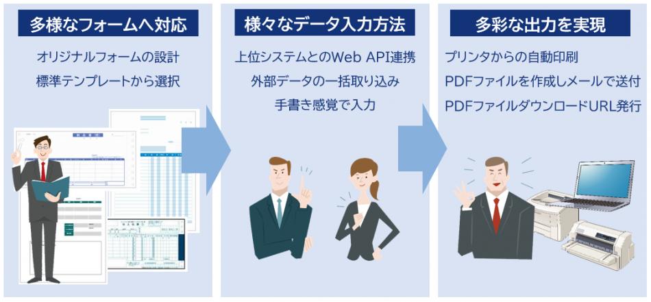 LinkPrint CLOUD製品詳細1
