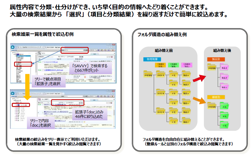 SAVVY/EWAP製品詳細3