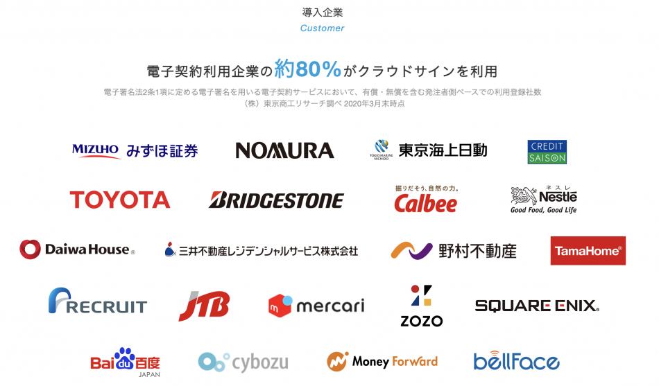 【クラウドサイン】クラウド型電子契約製品詳細3