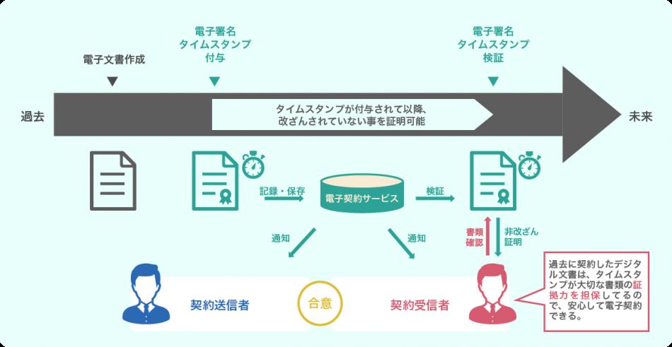 クラウドスタンプ製品詳細2
