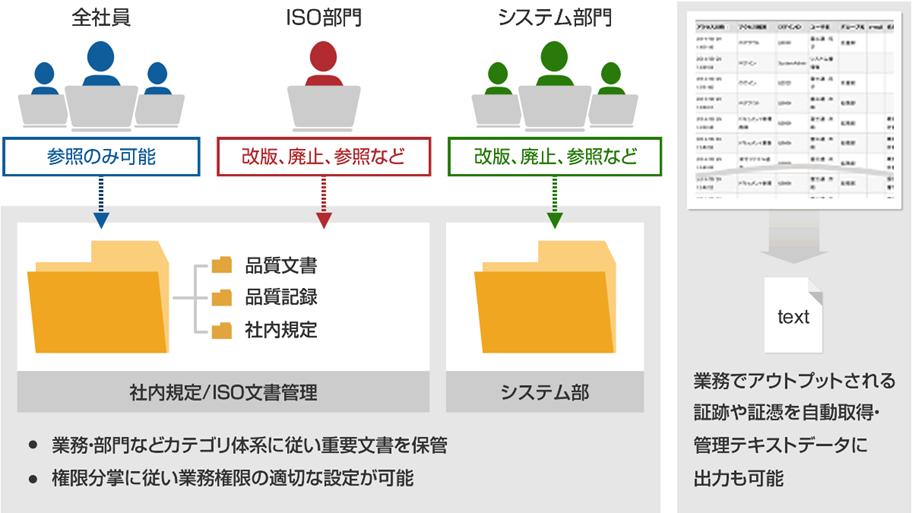 Documal SaaS製品詳細1