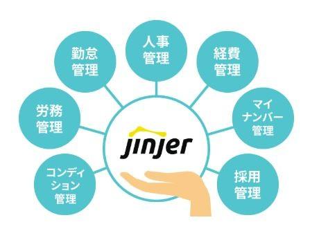 jinjerワーク・バイタル製品詳細1