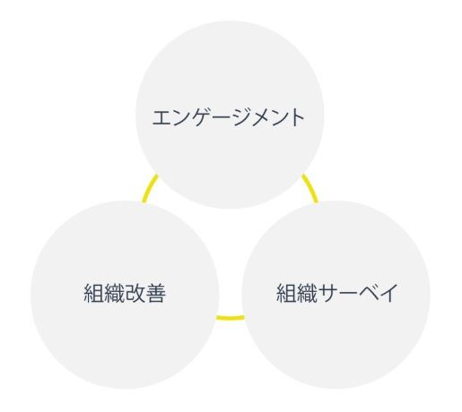jinjerワーク・バイタル製品詳細3
