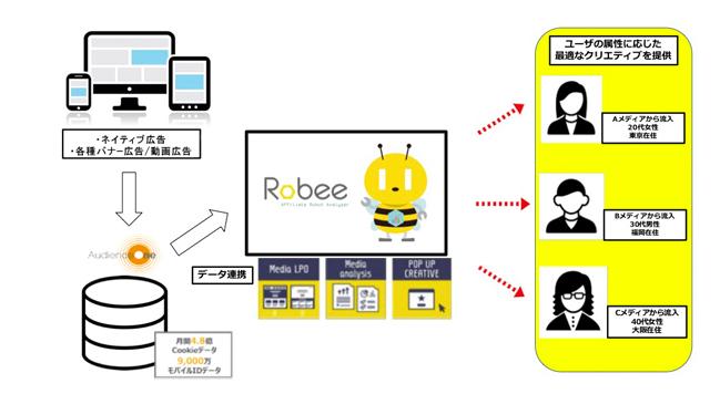 【Robee】製品詳細1