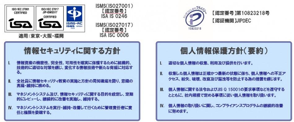 タレントパレット製品詳細3