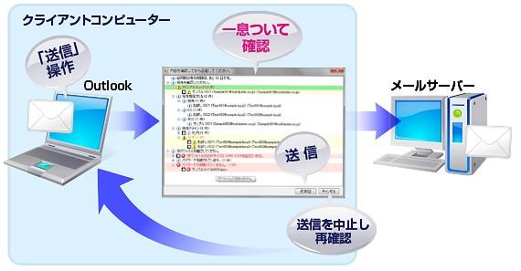 送る~る Pro for Outlook製品詳細1