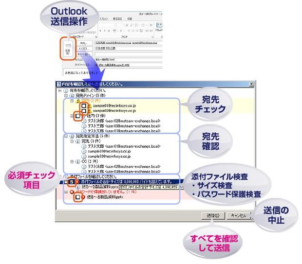送る~る Pro for Outlook製品詳細2