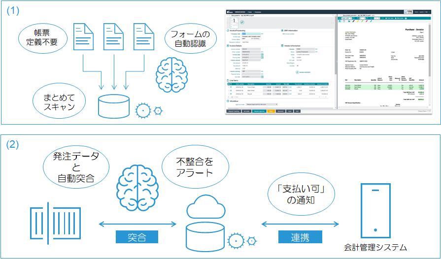 AI活用クラウド型請求書処理効率化ソリューション製品詳細2