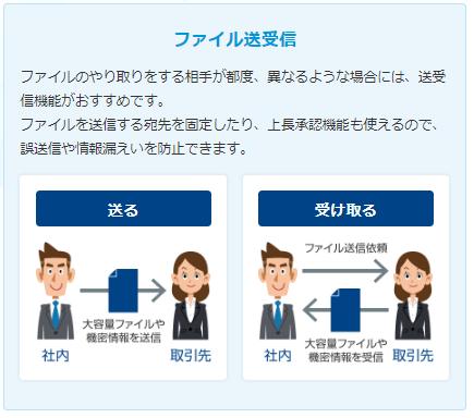 Bizストレージ ファイルシェア/おトクなWeb申込みあり製品詳細3