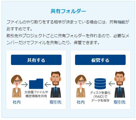 Bizストレージ ファイルシェア製品詳細3