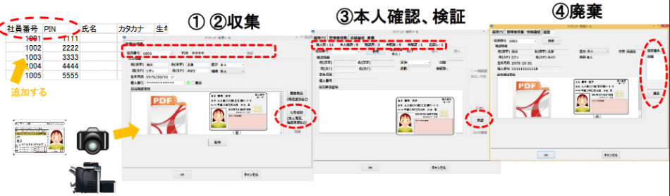 SecureCoreFDC製品詳細3