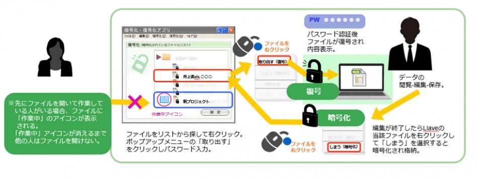 SecureCoreSFE製品詳細1