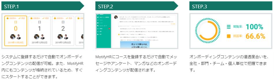 Motify HR製品詳細1