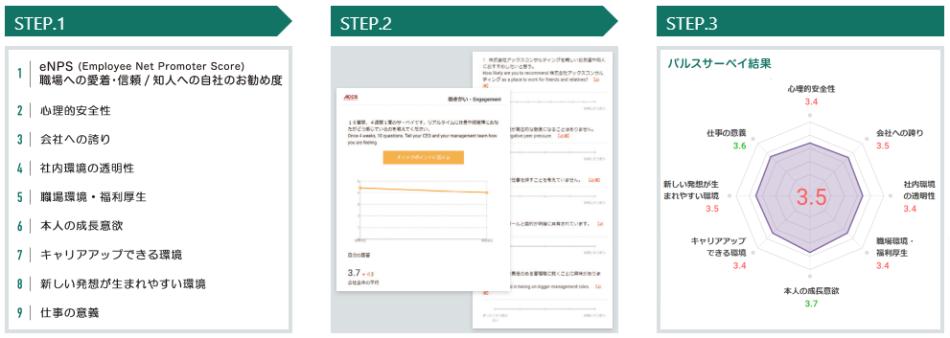 Motify HR製品詳細2