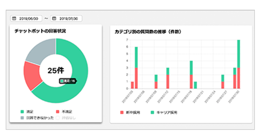 RICOH Chatbot Service製品詳細3
