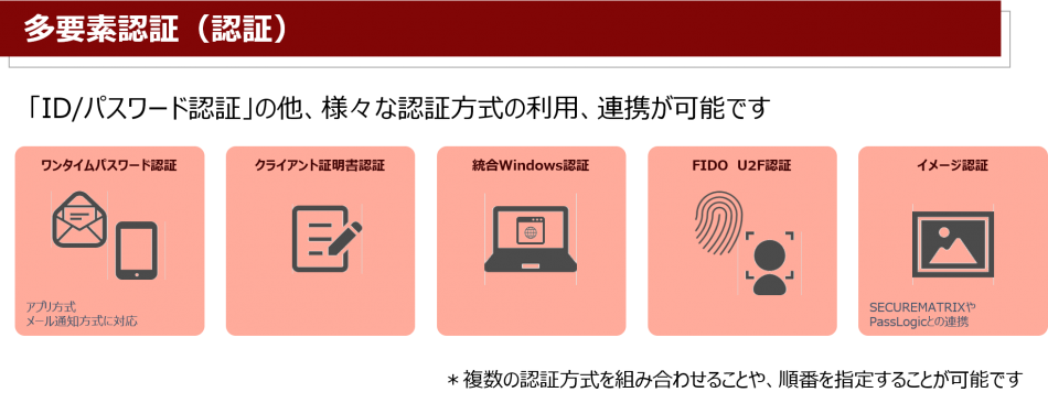 Secioss Access Manager Enterprise製品詳細2