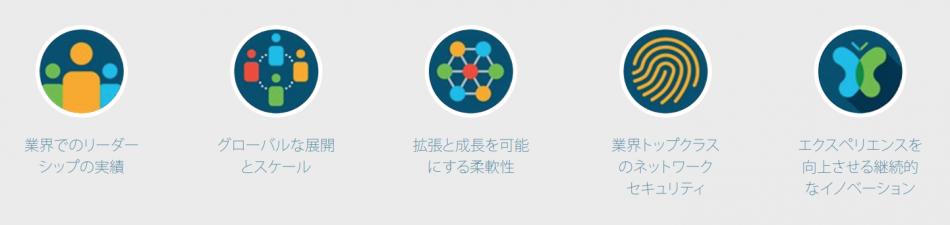 Cisco Webex シリーズ製品詳細1