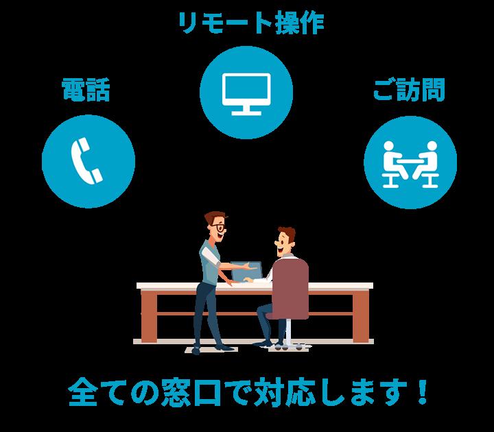 「PINOKIO (ピノキオ) 」/ 関東中心に急成長!製品詳細1
