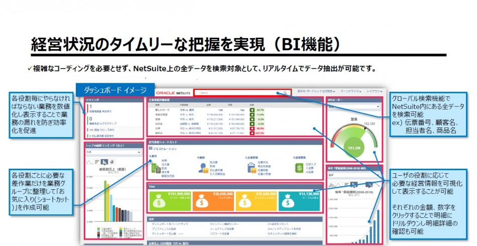 「Oracle NetSuite」製品詳細2
