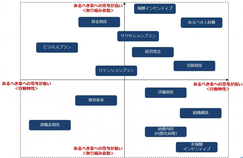 HR-PROG製品詳細2
