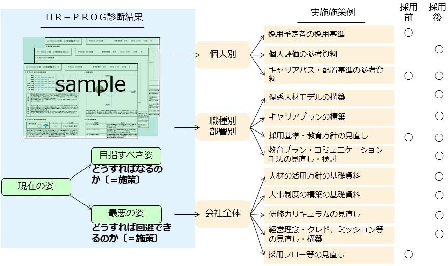 HR-PROG製品詳細3