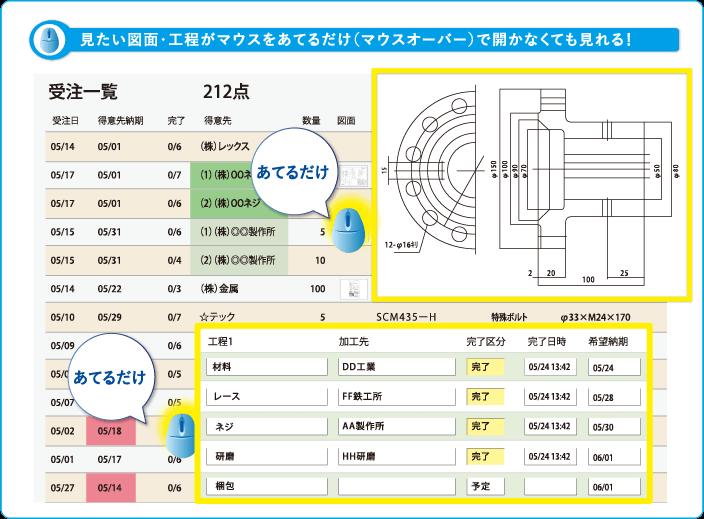 鉄人くん製品詳細3