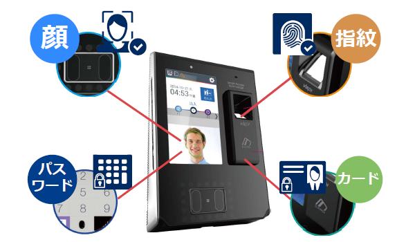 AC-7000 Neo 顔認証ドア開閉ユニット製品詳細1
