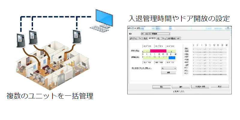 AC-7000 Neo 顔認証ドア開閉ユニット製品詳細3