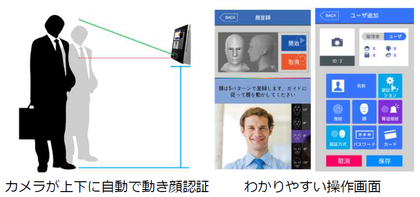 AC-7000 Neo 顔認証ドア開閉ユニット製品詳細2