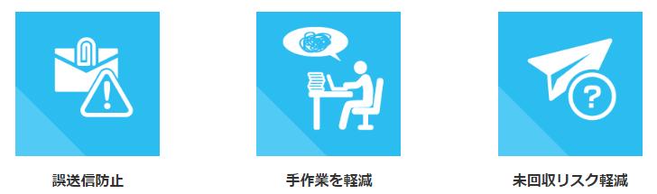 電子帳票配信自動化ソリューション製品詳細1
