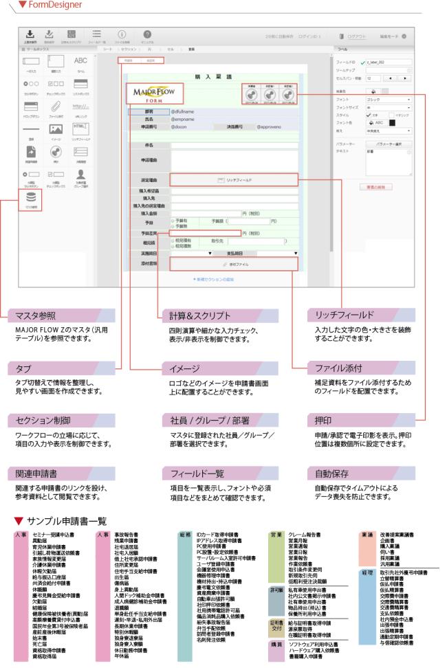 MAJOR FLOW Z FORM製品詳細2