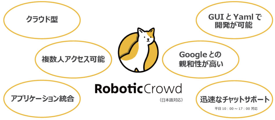 Robotic Crowd製品詳細1