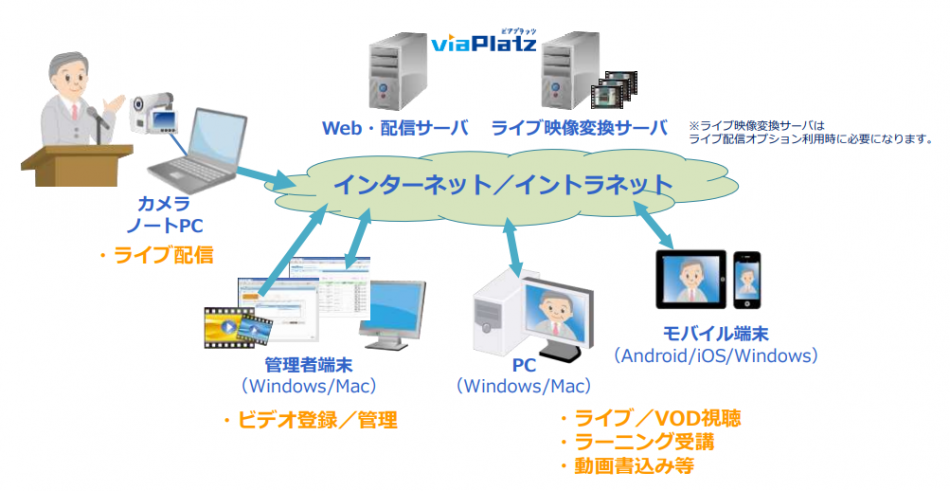 viaPlatz(ビアプラッツ)製品詳細2