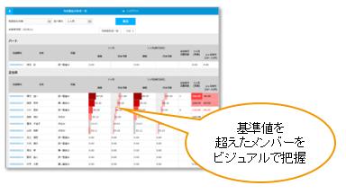 リシテア/就業管理クラウドサービス画面イメージ