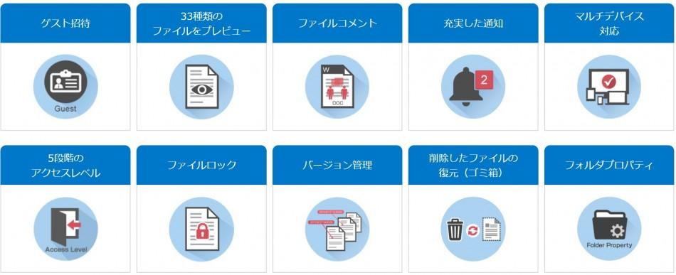 DirectCloud-BOX製品詳細1