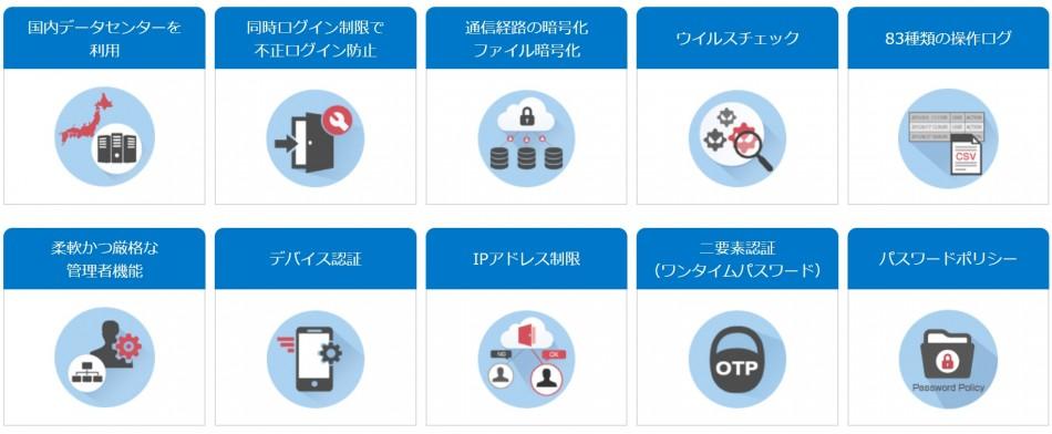 DirectCloud-BOX製品詳細2