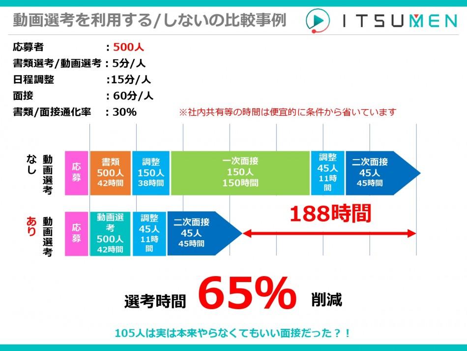 ITSUMEN製品詳細1