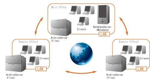 SOLIDWORKS PDM製品詳細1