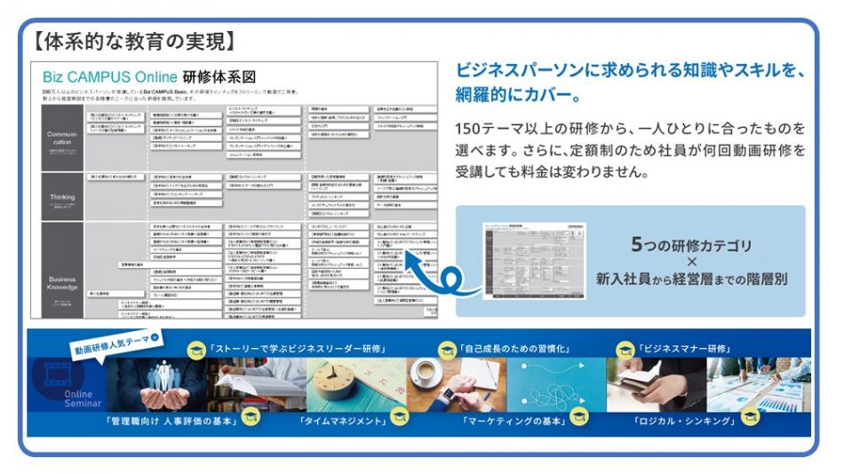  Biz CAMPUS Online製品詳細1