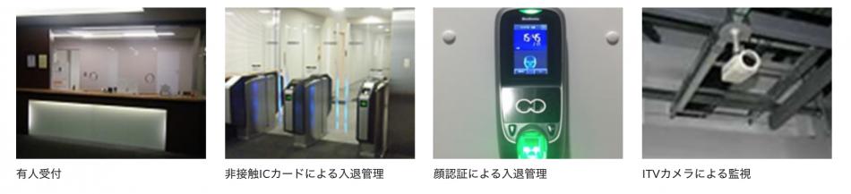 S-Port データセンターサービス製品詳細2