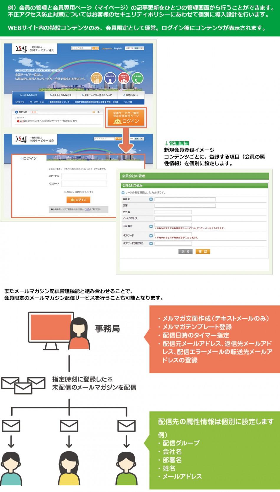 オークCMS会員管理製品詳細2